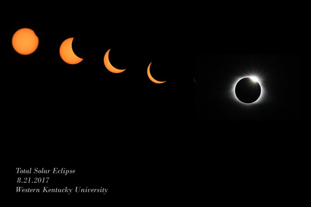 Eclipse 2017 sequence